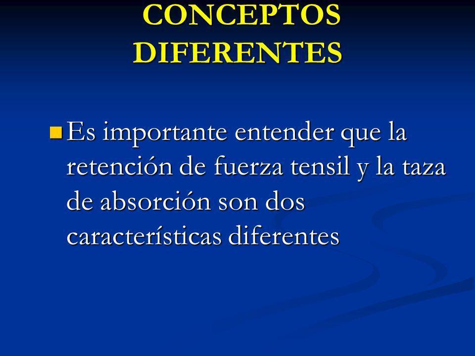 CONCEPTOS DIFERENTES CONCEPTOS DIFERENTES Es importante entender que la retención de fuerza tensil y la taza de absorción son dos características dife