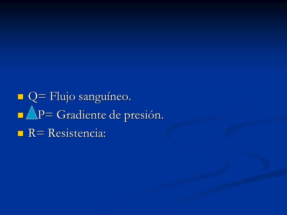 Q= Flujo sanguíneo. Q= Flujo sanguíneo. P= Gradiente de presión. P= Gradiente de presión. R= Resistencia: R= Resistencia: