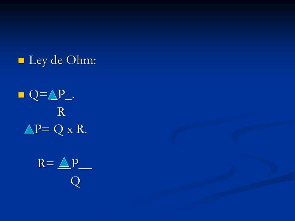 Ley de Ohm: Ley de Ohm: Q= _P_. Q= _P_. R P= Q x R. P= Q x R. R= __P__ R= __P__ Q