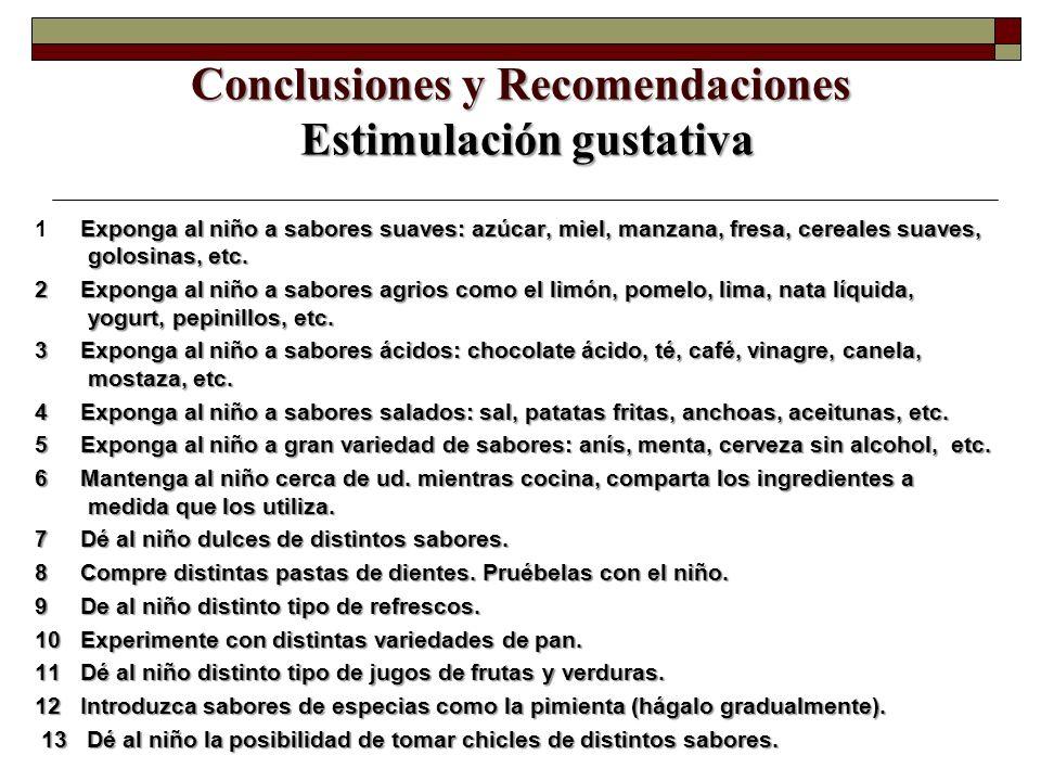 Conclusiones y Recomendaciones Estimulación gustativa Exponga al niño a sabores suaves: azúcar, miel, manzana, fresa, cereales suaves, golosinas, etc.