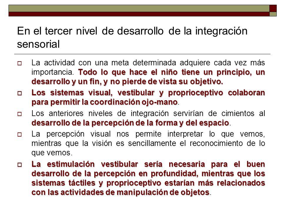 En el tercer nivel de desarrollo de la integración sensorial Todo lo que hace el niño tiene un principio, un desarrollo y un fin, y no pierde de vista