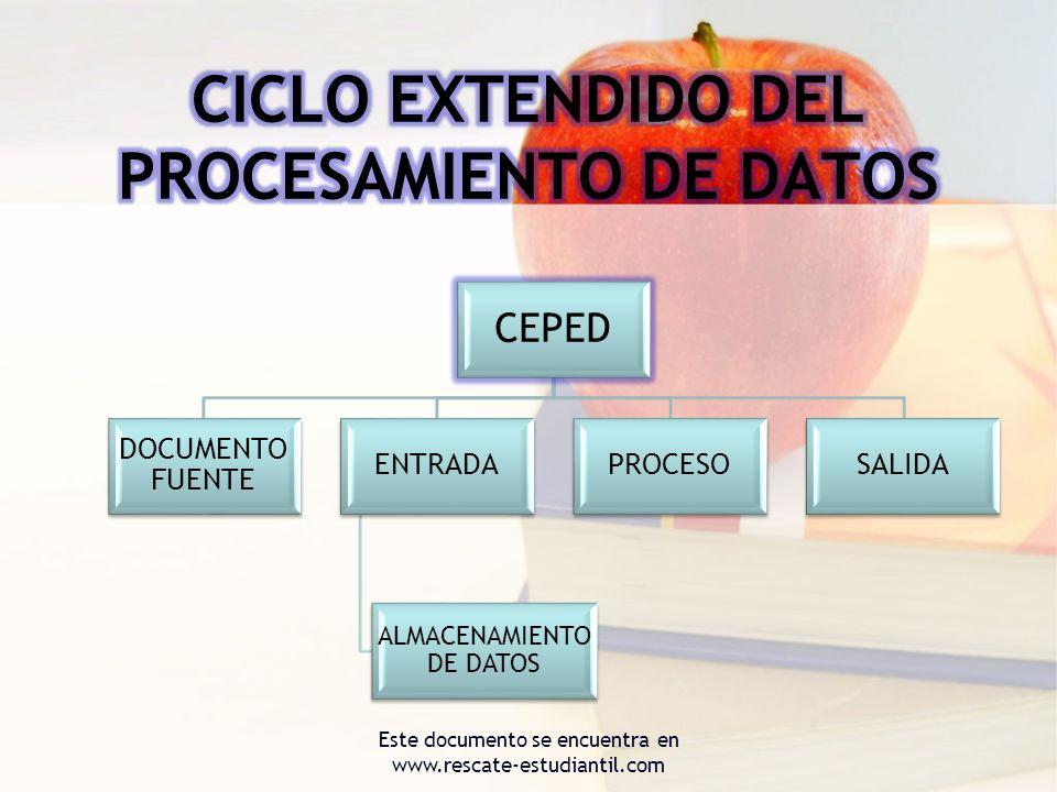 CEPED DOCUMENTO FUENTE ENTRADA ALMACENAMIENTO DE DATOS PROCESOSALIDA Este documento se encuentra en www.rescate-estudiantil.com
