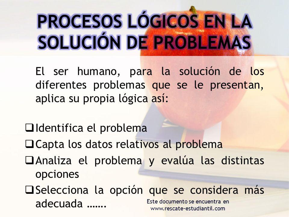 El ser humano, para la solución de los diferentes problemas que se le presentan, aplica su propia lógica así: Identifica el problema Capta los datos r
