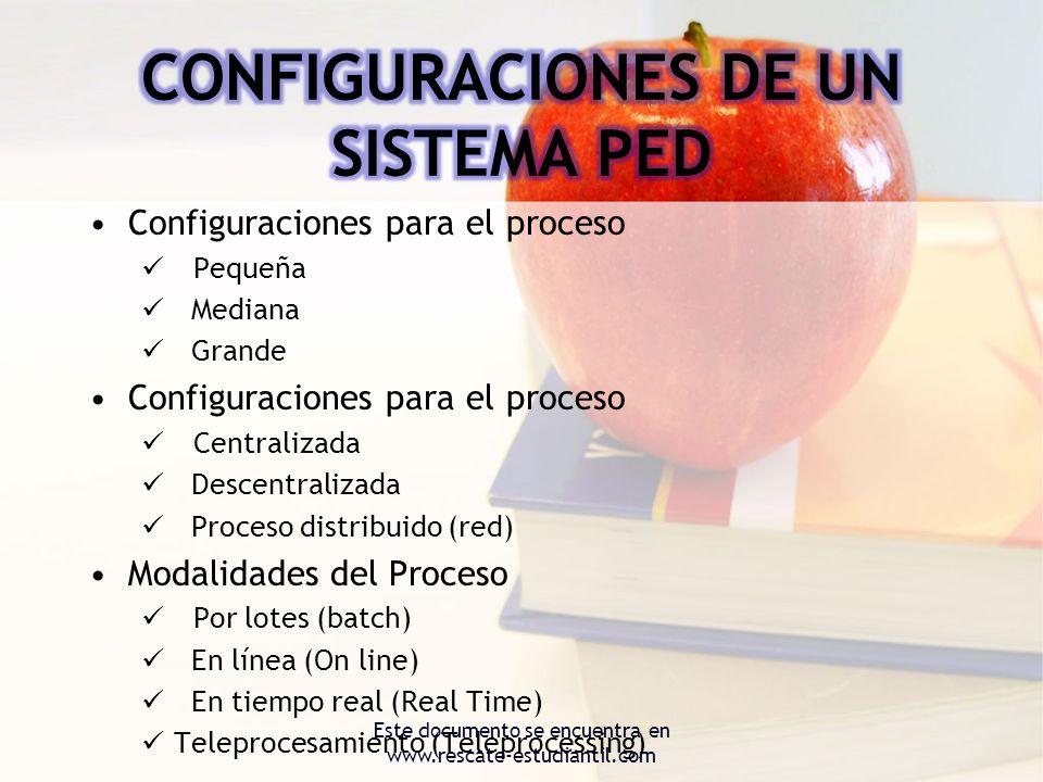 Configuraciones para el proceso Pequeña Mediana Grande Configuraciones para el proceso Centralizada Descentralizada Proceso distribuido (red) Modalida