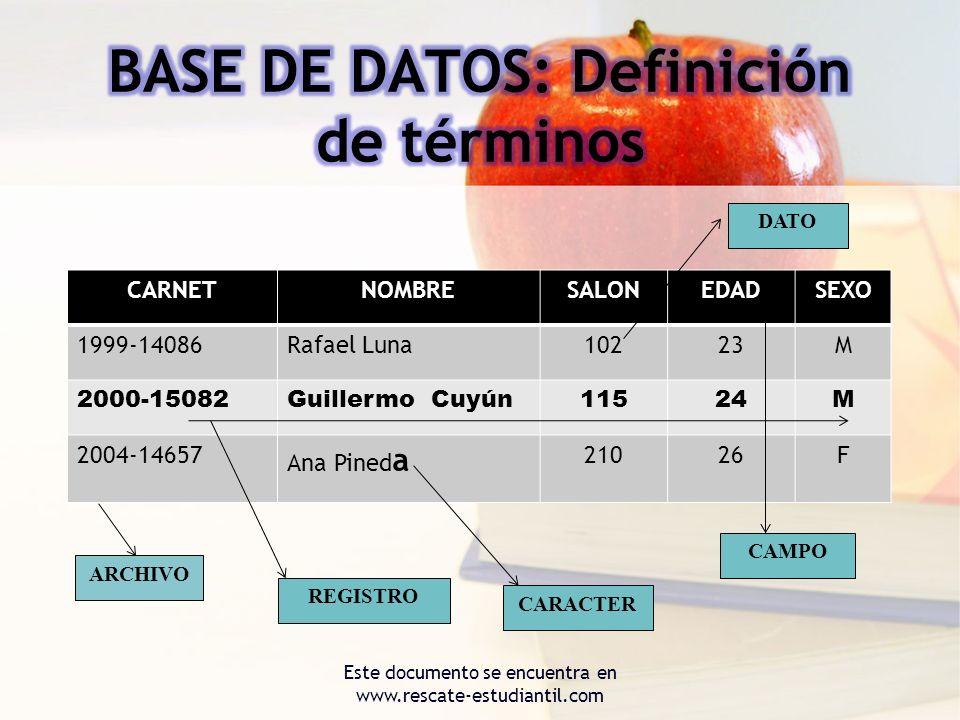 CARNETNOMBRESALONEDADSEXO 1999-14086Rafael Luna10223M 2000-15082Guillermo Cuyún11524M 2004-14657 Ana Pined a 21026F ARCHIVO REGISTRO CARACTER CAMPO DA