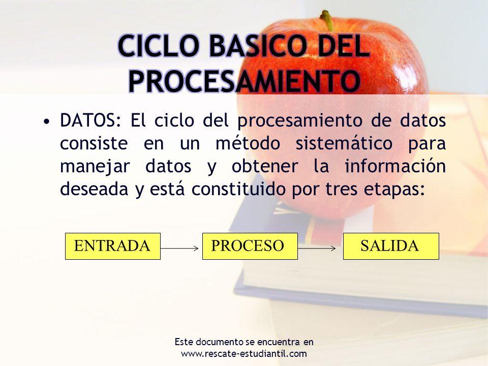 DATOS: El ciclo del procesamiento de datos consiste en un método sistemático para manejar datos y obtener la información deseada y está constituido po