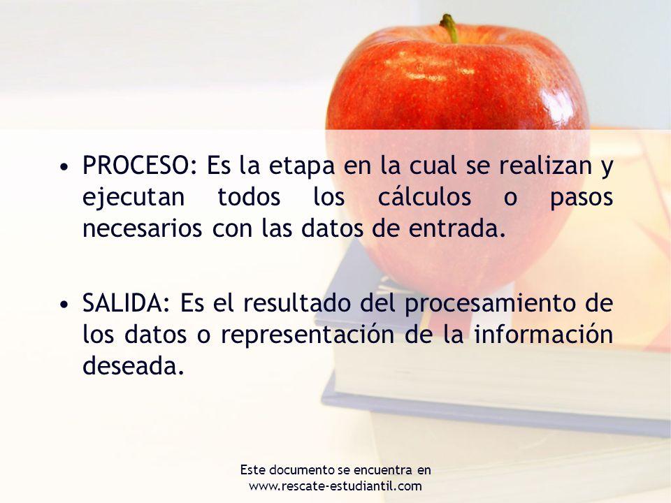 PROCESO: Es la etapa en la cual se realizan y ejecutan todos los cálculos o pasos necesarios con las datos de entrada. SALIDA: Es el resultado del pro