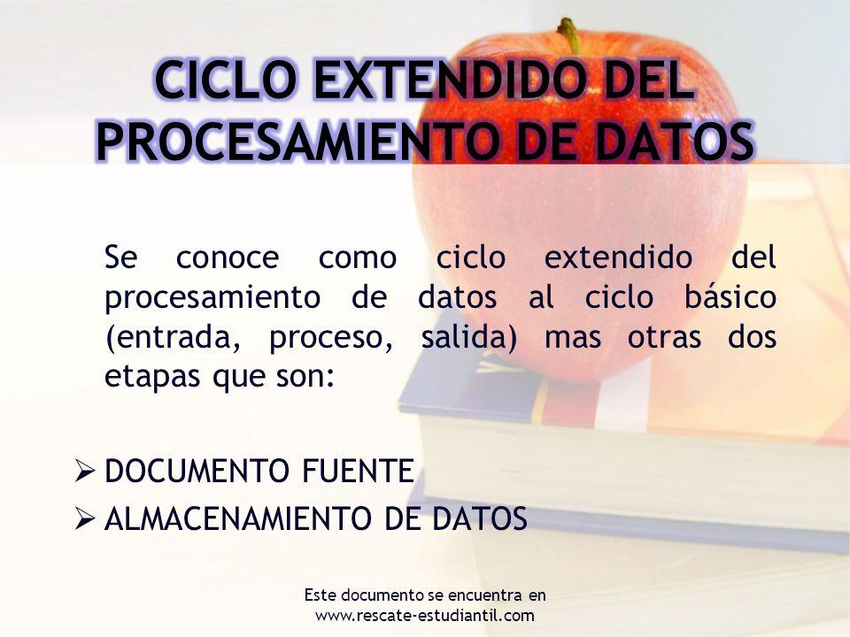 Se conoce como ciclo extendido del procesamiento de datos al ciclo básico (entrada, proceso, salida) mas otras dos etapas que son: DOCUMENTO FUENTE AL