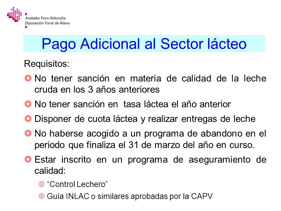Pago Adicional al Sector lácteo Requisitos: No tener sanción en materia de calidad de la leche cruda en los 3 años anteriores No tener sanción en tasa