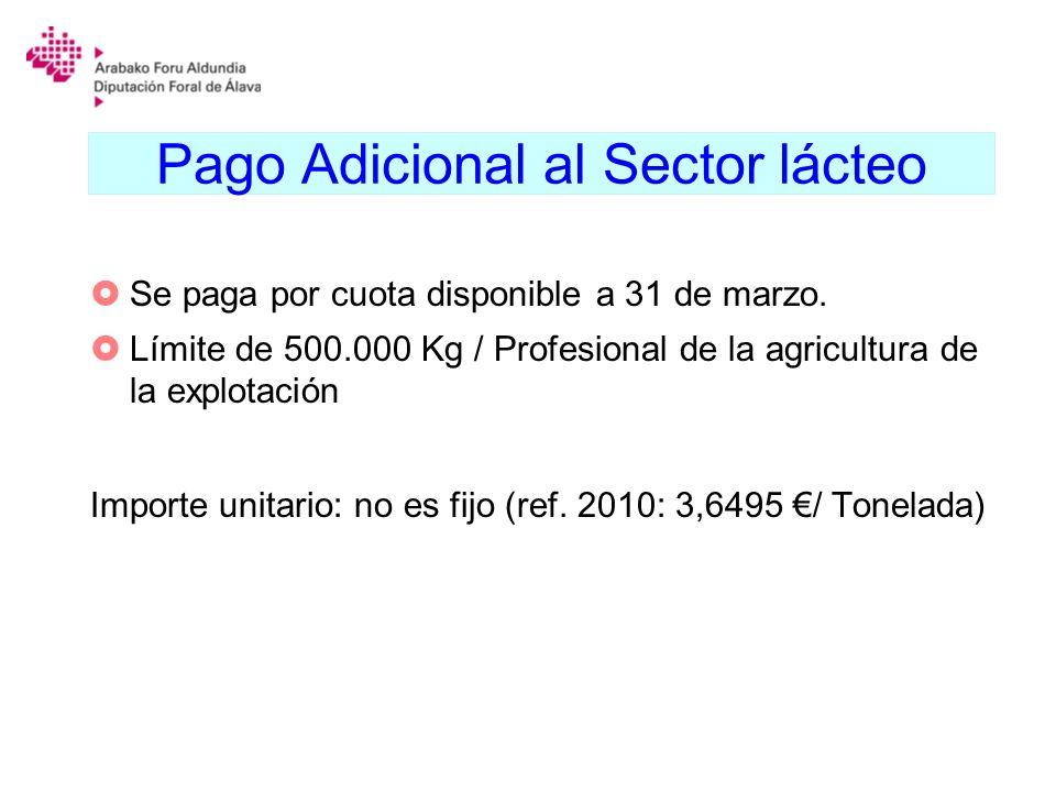 Pago Adicional al Sector lácteo Se paga por cuota disponible a 31 de marzo. Límite de 500.000 Kg / Profesional de la agricultura de la explotación Imp