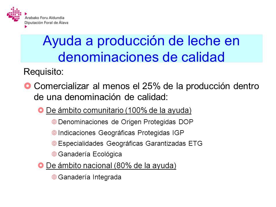 Ayuda a producción de leche en denominaciones de calidad Requisito: Comercializar al menos el 25% de la producción dentro de una denominación de calid