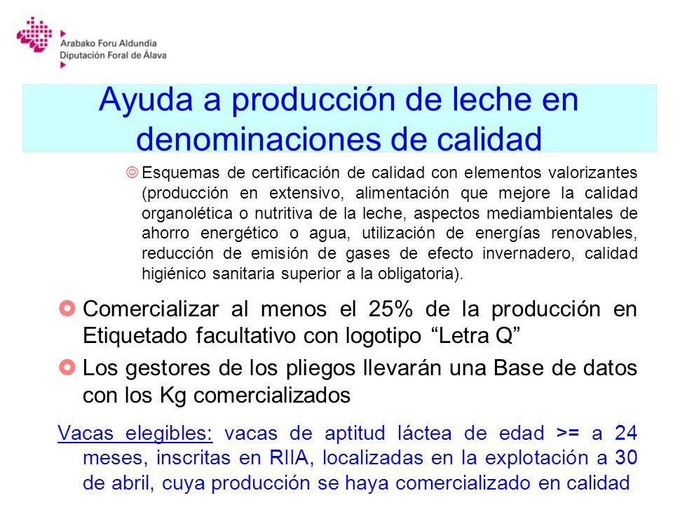 Ayuda a producción de leche en denominaciones de calidad Esquemas de certificación de calidad con elementos valorizantes (producción en extensivo, ali