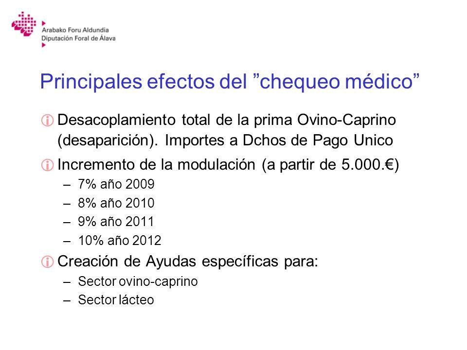 Principales efectos del chequeo médico Desacoplamiento total de la prima Ovino-Caprino (desaparición). Importes a Dchos de Pago Unico Incremento de la