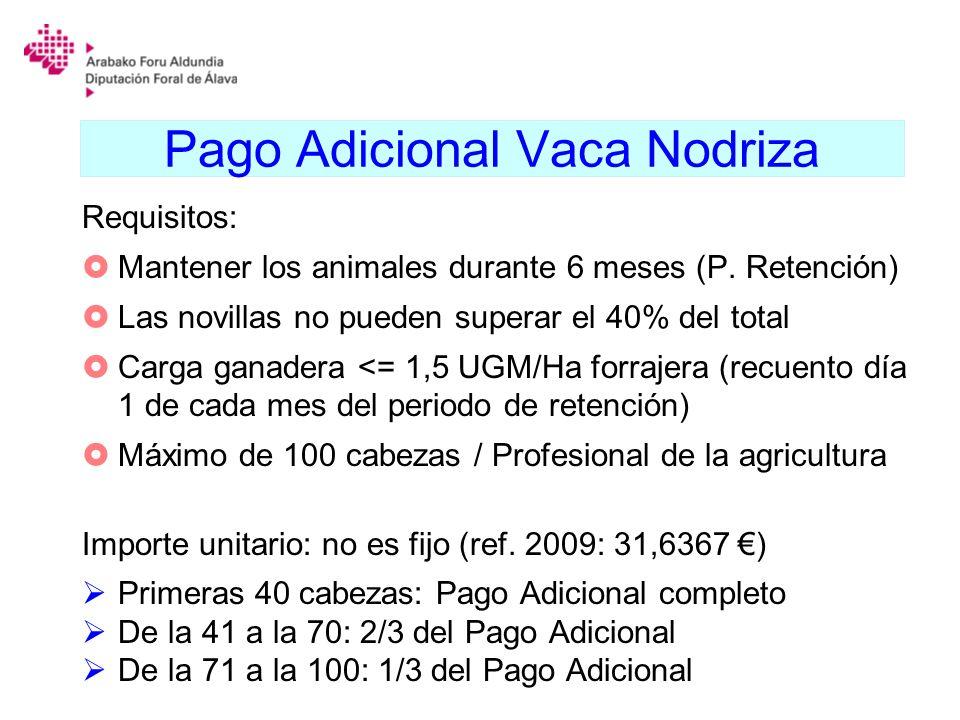 Pago Adicional Vaca Nodriza Requisitos: Mantener los animales durante 6 meses (P. Retención) Las novillas no pueden superar el 40% del total Carga gan