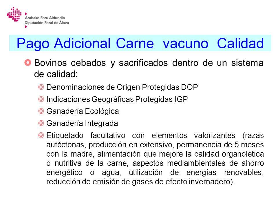 Pago Adicional Carne vacuno Calidad Bovinos cebados y sacrificados dentro de un sistema de calidad: Denominaciones de Origen Protegidas DOP Indicacion