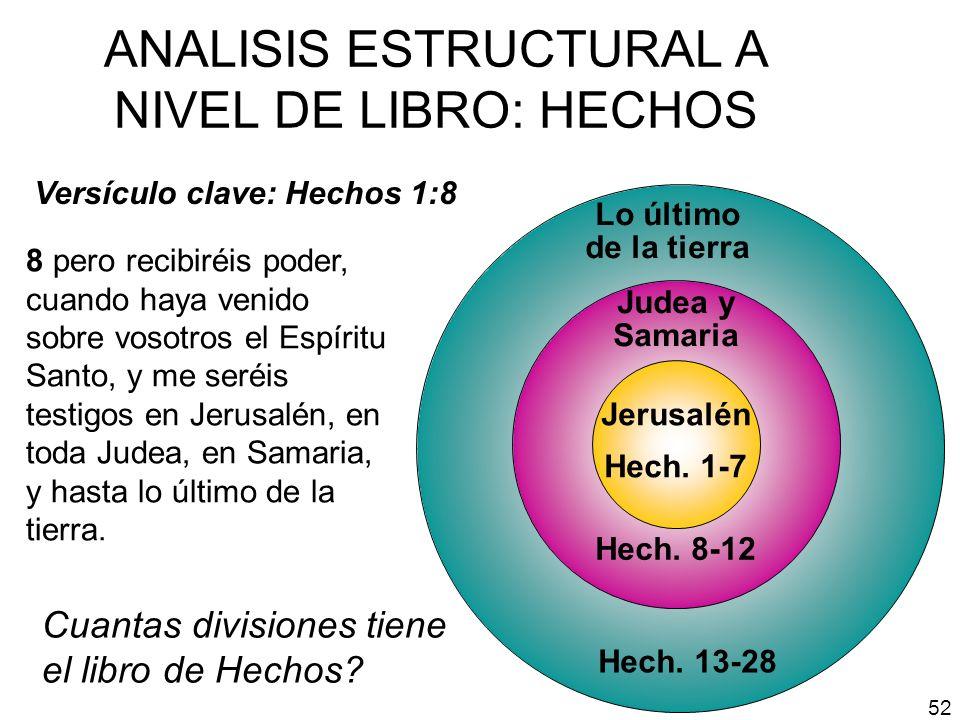 Lo último de la tierra Hech. 13-28 ANALISIS ESTRUCTURAL A NIVEL DE LIBRO: HECHOS 8 pero recibiréis poder, cuando haya venido sobre vosotros el Espírit