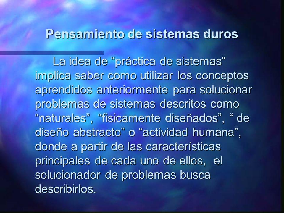 Definición del problema Elección de los objetos Sintésis del sistema Análisis de sistemas Selección de sistemas Desarrollo del sistema Ingeniería en curso