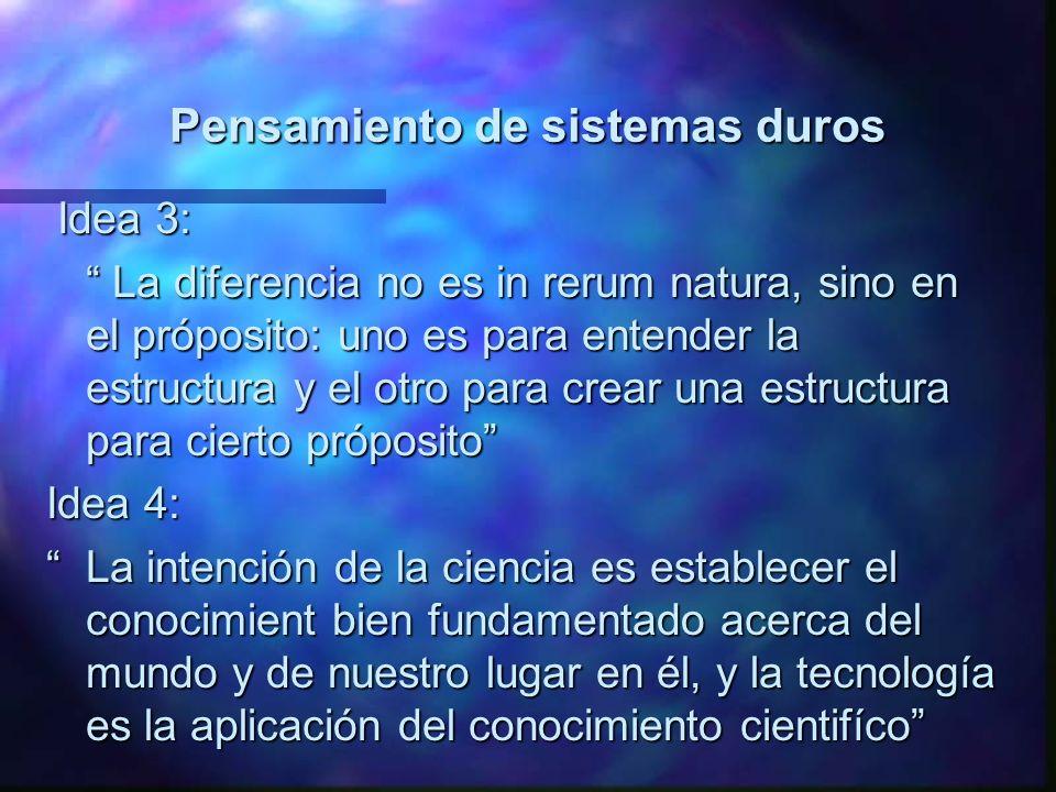 La metodología formal del análisis del sistemas 1.