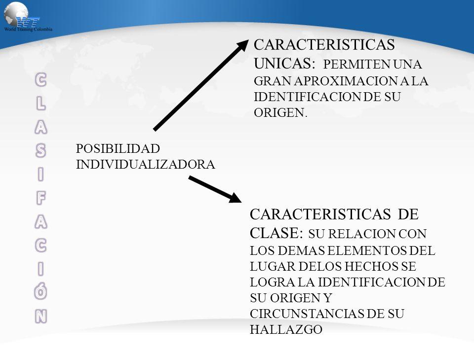 POSIBILIDAD INDIVIDUALIZADORA CARACTERISTICAS UNICAS: PERMITEN UNA GRAN APROXIMACION A LA IDENTIFICACION DE SU ORIGEN. CARACTERISTICAS DE CLASE: SU RE