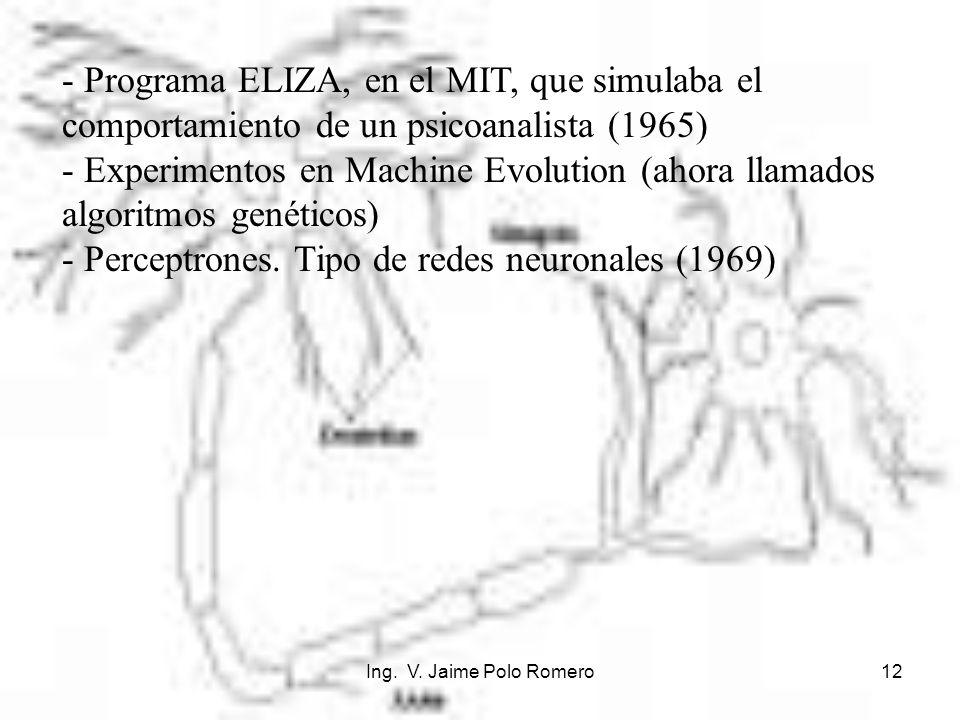 Ing. V. Jaime Polo Romero12 - Programa ELIZA, en el MIT, que simulaba el comportamiento de un psicoanalista (1965) - Experimentos en Machine Evolution