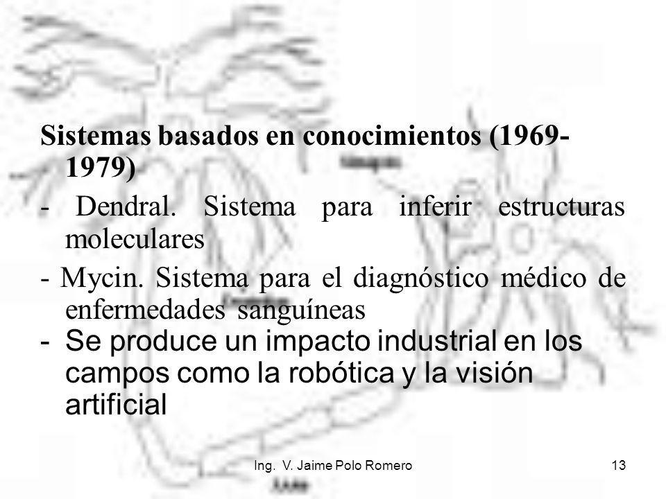 Ing. V. Jaime Polo Romero13 Sistemas basados en conocimientos (1969- 1979) - Dendral. Sistema para inferir estructuras moleculares - Mycin. Sistema pa