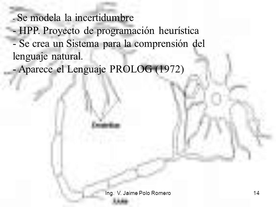 Ing. V. Jaime Polo Romero14 - Se modela la incertidumbre - HPP. Proyecto de programación heurística - Se crea un Sistema para la comprensión del lengu
