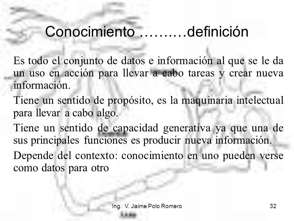 Ing. V. Jaime Polo Romero32 Conocimiento …….…definición Es todo el conjunto de datos e información al que se le da un uso en acción para llevar a cabo