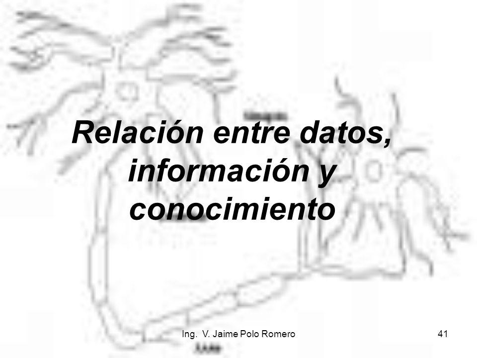 Ing. V. Jaime Polo Romero41 Relación entre datos, información y conocimiento