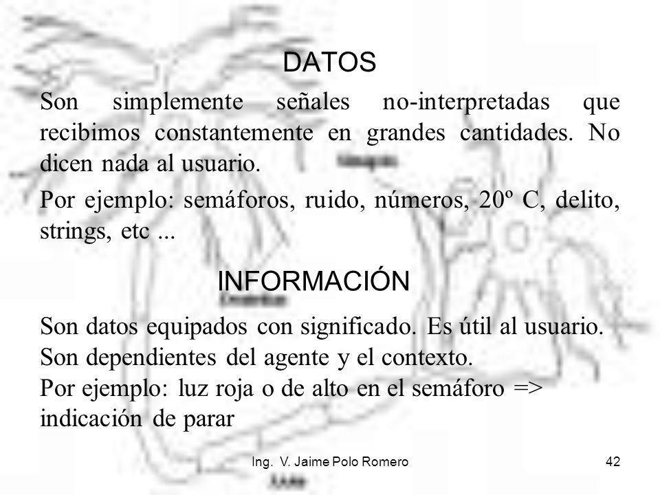 Ing. V. Jaime Polo Romero42 DATOS Son simplemente señales no-interpretadas que recibimos constantemente en grandes cantidades. No dicen nada al usuari