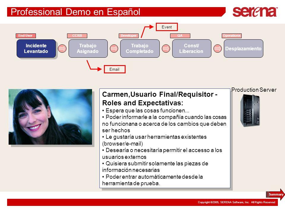 Copyright ©2005, SERENA Software, Inc. All Rights Reserved Incidente Levantado Incidente Levantado Email Event End User Trabajo Asignado CCRB Trabajo