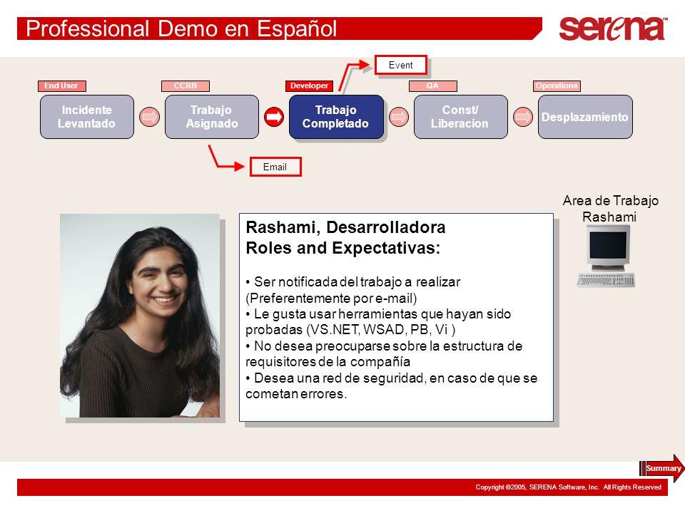 Copyright ©2005, SERENA Software, Inc. All Rights Reserved Incidente Levantado Email Event End User Trabajo Asignado CCRB Trabajo Completado Trabajo C