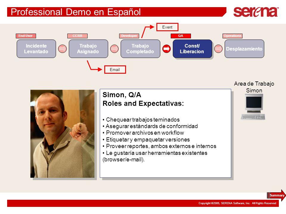 Copyright ©2005, SERENA Software, Inc. All Rights Reserved Incidente Levantado Email Event End User Trabajo Asignado CCRB Trabajo Completado Developer