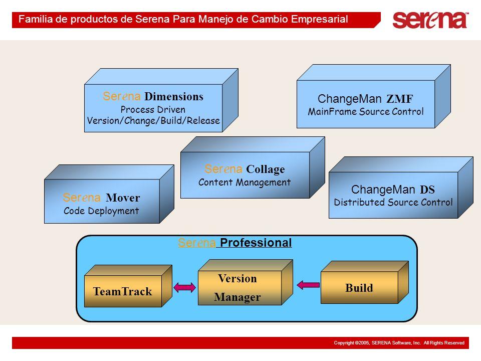 Copyright ©2005, SERENA Software, Inc.