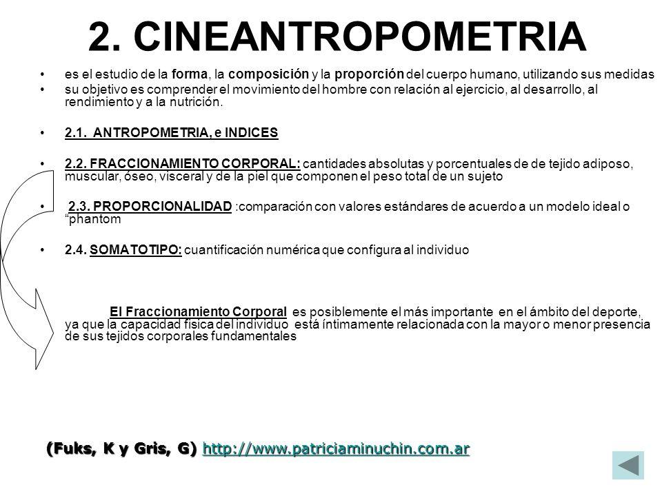 2.1.ANTROPOMETRIA 2.1.1.DETERMINACION DE REFERENCIAS.