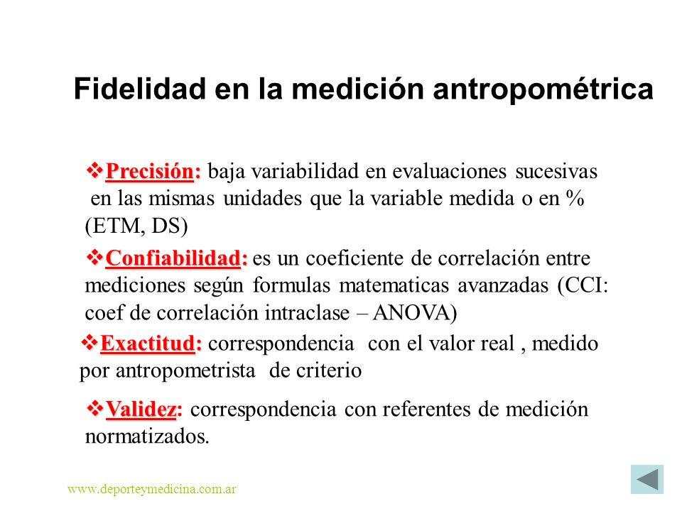 Fidelidad en la medición antropométrica www.deporteymedicina.com.ar Precisión: Precisión: baja variabilidad en evaluaciones sucesivas en las mismas un
