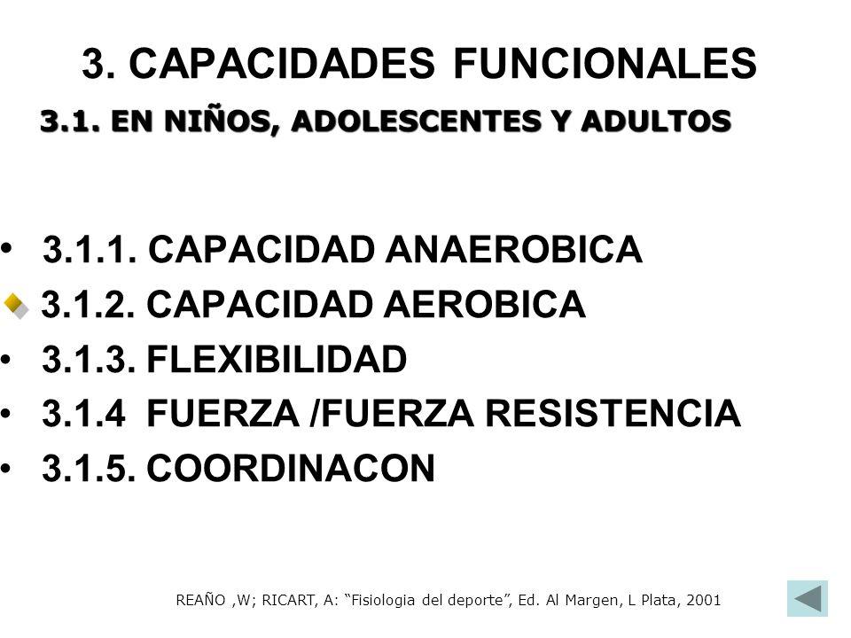 3. CAPACIDADES FUNCIONALES 3.1.1. CAPACIDAD ANAEROBICA 3.1.2. CAPACIDAD AEROBICA 3.1.3. FLEXIBILIDAD 3.1.4 FUERZA /FUERZA RESISTENCIA 3.1.5. COORDINAC