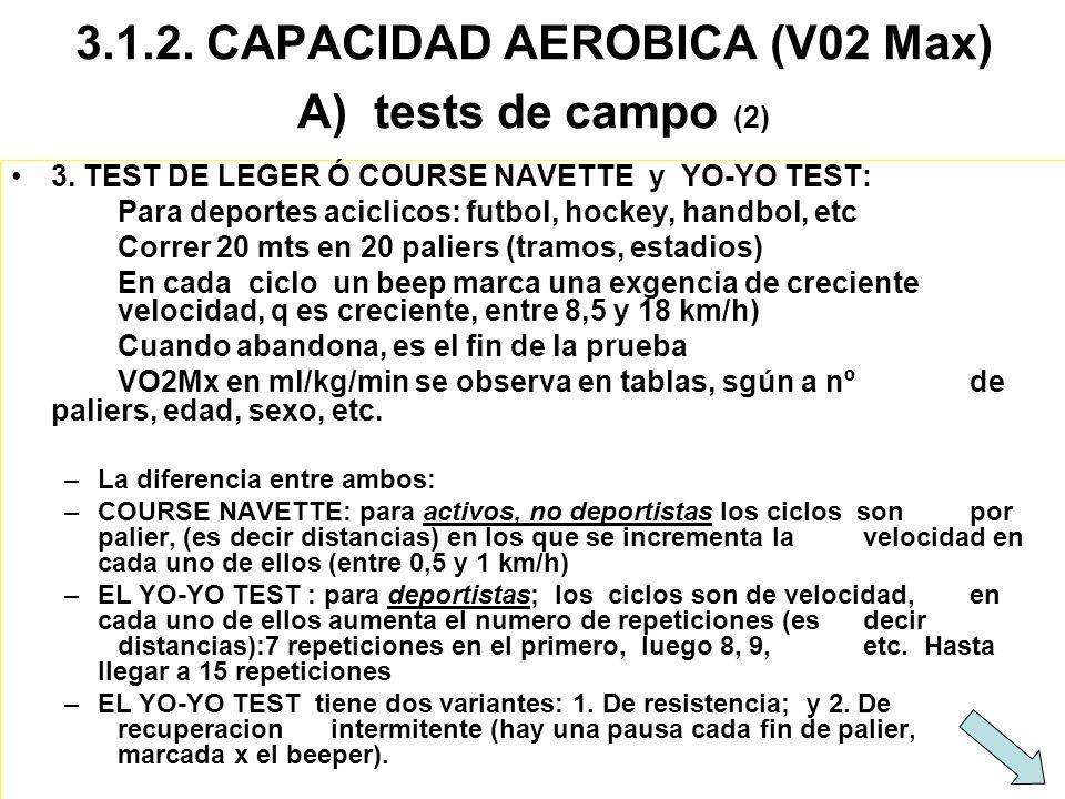 3.1.2. CAPACIDAD AEROBICA (V02 Max) A) tests de campo (2) 3. TEST DE LEGER Ó COURSE NAVETTE y YO-YO TEST: Para deportes aciclicos: futbol, hockey, han