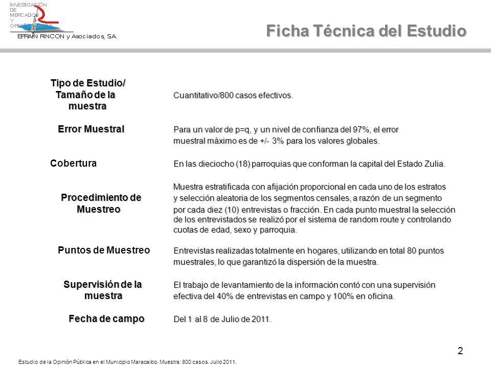 2 Estudio de la Opinión Pública en el Municipio Maracaibo. Muestra: 800 casos. Julio 2011. Ficha Técnica del Estudio Tipo de Estudio/ Tamaño de la Cua