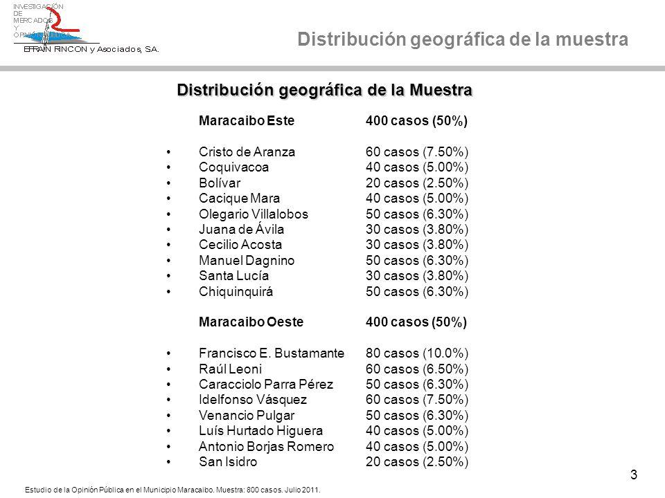 3 Distribución geográfica de la muestra Distribución geográfica de la Muestra Maracaibo Este400 casos(50%) Cristo de Aranza60 casos (7.50%) Coquivacoa