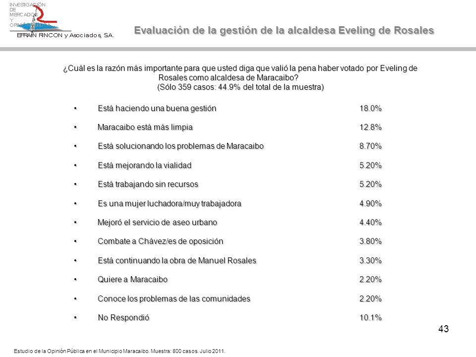 43 Evaluación de la gestión de la alcaldesa Eveling de Rosales Estudio de la Opinión Pública en el Municipio Maracaibo. Muestra: 800 casos. Julio 2011