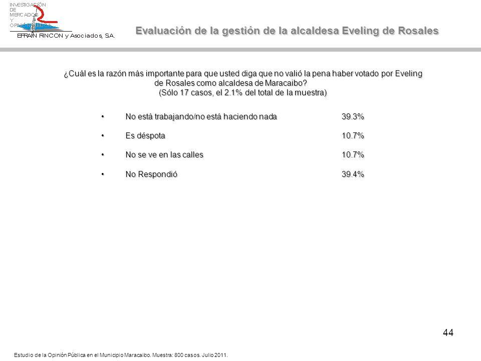 44 Evaluación de la gestión de la alcaldesa Eveling de Rosales Estudio de la Opinión Pública en el Municipio Maracaibo. Muestra: 800 casos. Julio 2011
