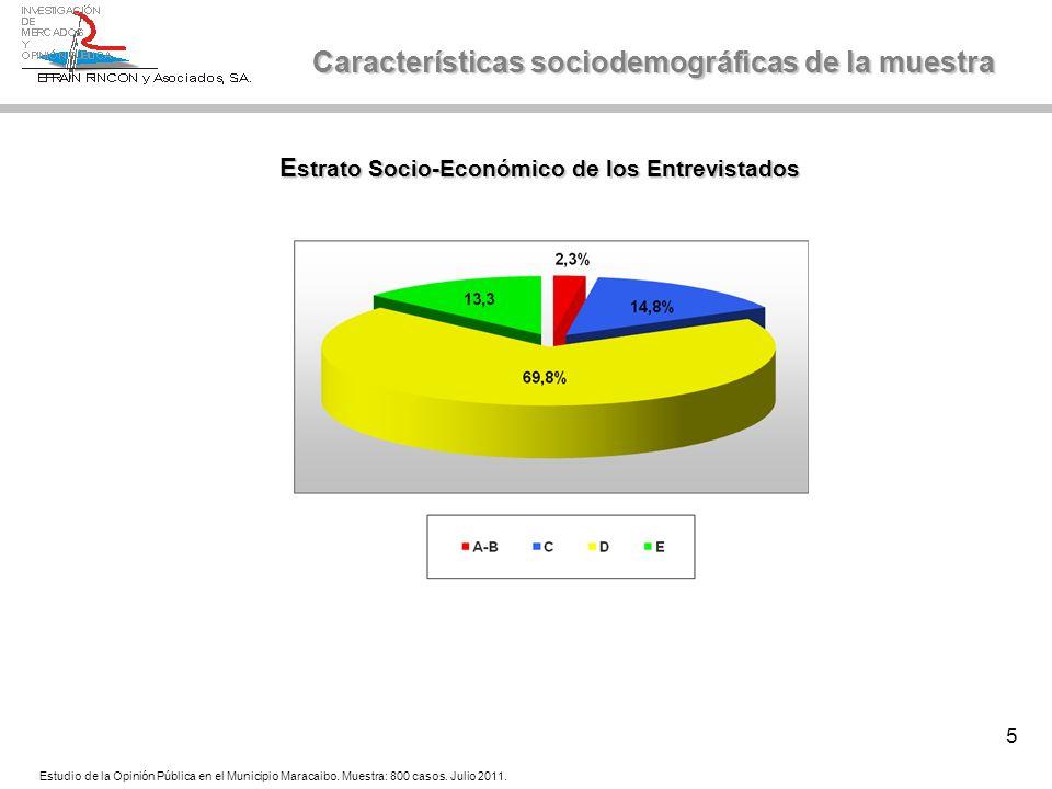 5 Características sociodemográficas de la muestra E strato Socio-Económico de los Entrevistados Estudio de la Opinión Pública en el Municipio Maracaib