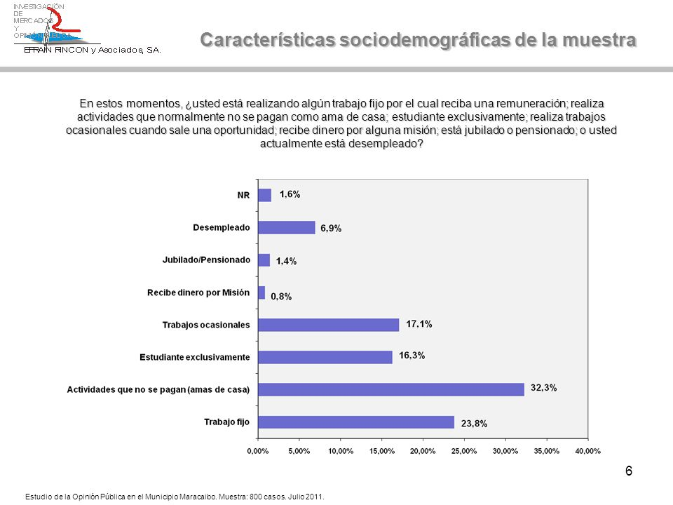 37 En su opinión, ¿el candidato presidencial de la MUD debe mantener las actuales ayudas y misiones del gobierno del presidente Chávez, o usted piensa que debe crear otros programas sociales nuevos que lleguen a toda la población que los necesite.