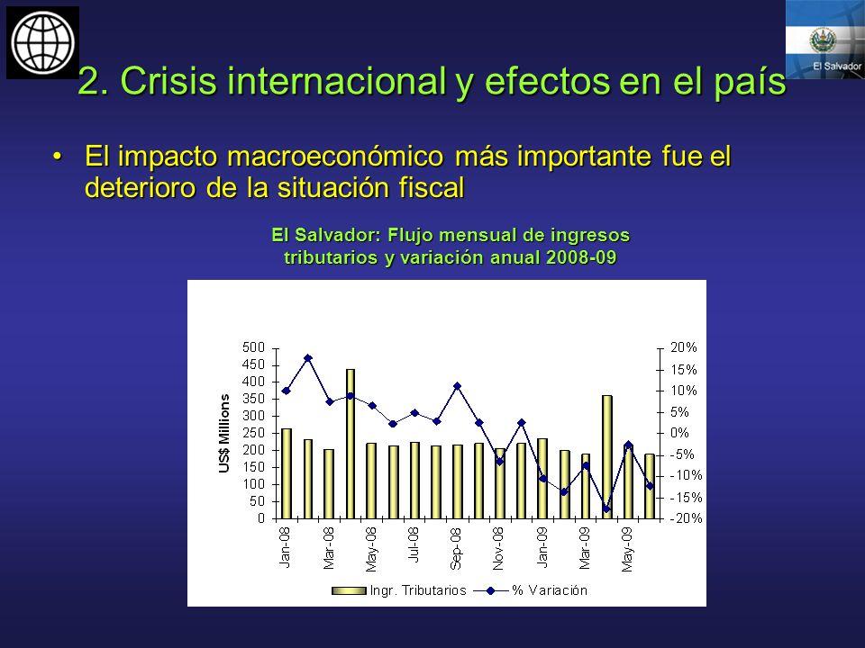 2. Crisis internacional y efectos en el país El impacto macroeconómico más importante fue el deterioro de la situación fiscalEl impacto macroeconómico