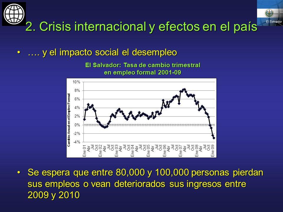 2. Crisis internacional y efectos en el país …. y el impacto social el desempleo…. y el impacto social el desempleo Se espera que entre 80,000 y 100,0
