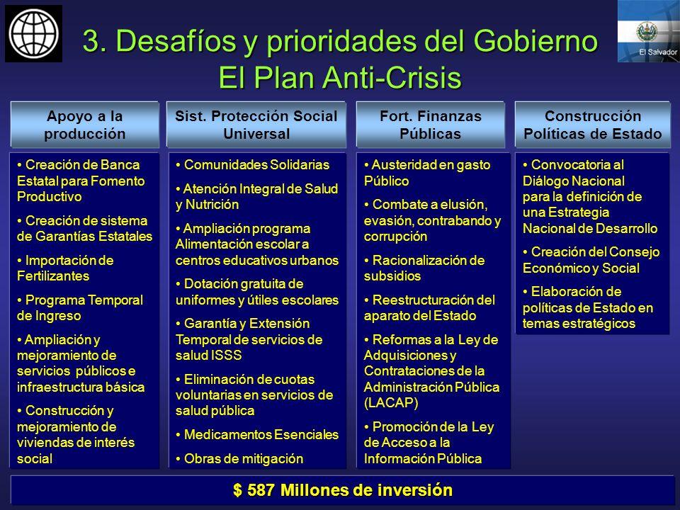 3. Desafíos y prioridades del Gobierno El Plan Anti-Crisis Apoyo a la producción Sist. Protección Social Universal Fort. Finanzas Públicas Construcció