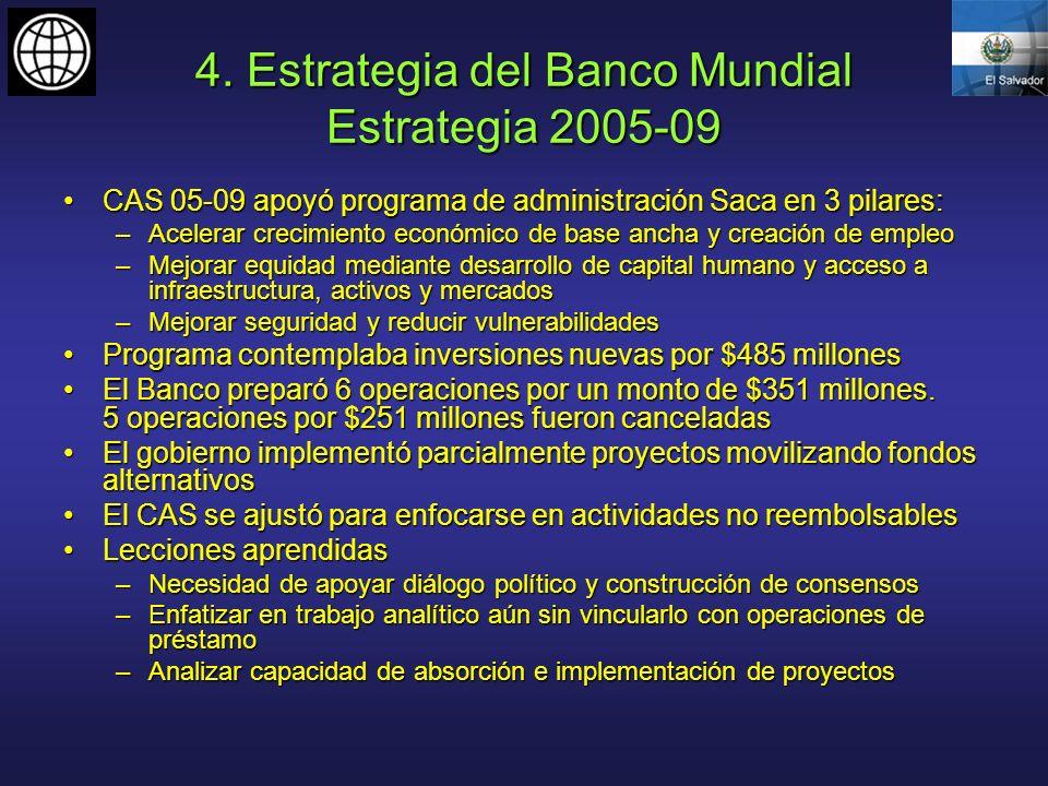 4. Estrategia del Banco Mundial Estrategia 2005-09 CAS 05-09 apoyó programa de administración Saca en 3 pilares:CAS 05-09 apoyó programa de administra