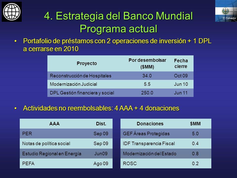 4. Estrategia del Banco Mundial Programa actual Portafolio de préstamos con 2 operaciones de inversión + 1 DPL a cerrarse en 2010Portafolio de préstam
