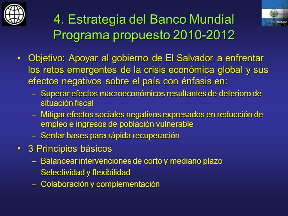 4. Estrategia del Banco Mundial Programa propuesto 2010-2012 Objetivo: Apoyar al gobierno de El Salvador a enfrentar los retos emergentes de la crisis