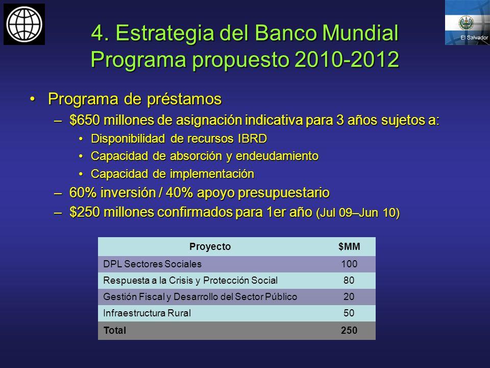 4. Estrategia del Banco Mundial Programa propuesto 2010-2012 Programa de préstamosPrograma de préstamos –$650 millones de asignación indicativa para 3